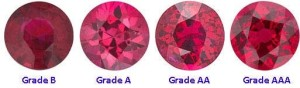 ruby-gemstone-grade
